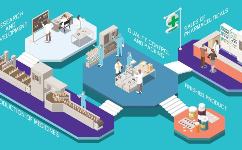 Pharma and chemical processing companies are leveraging virtual events